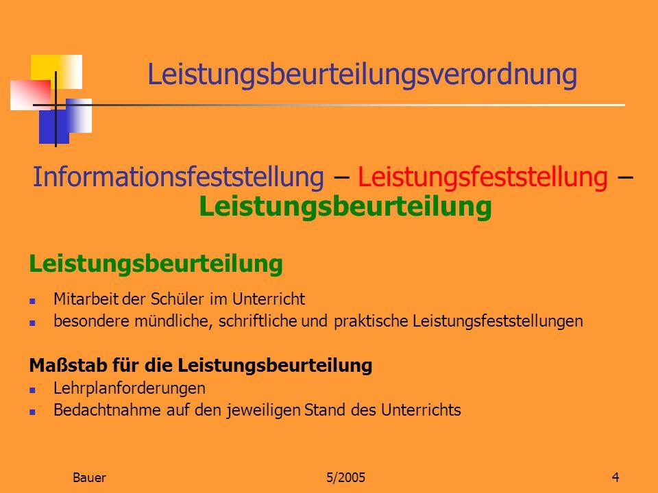 Bauer5/20054 Informationsfeststellung – Leistungsfeststellung – Leistungsbeurteilung Leistungsbeurteilung Mitarbeit der Schüler im Unterricht besonder