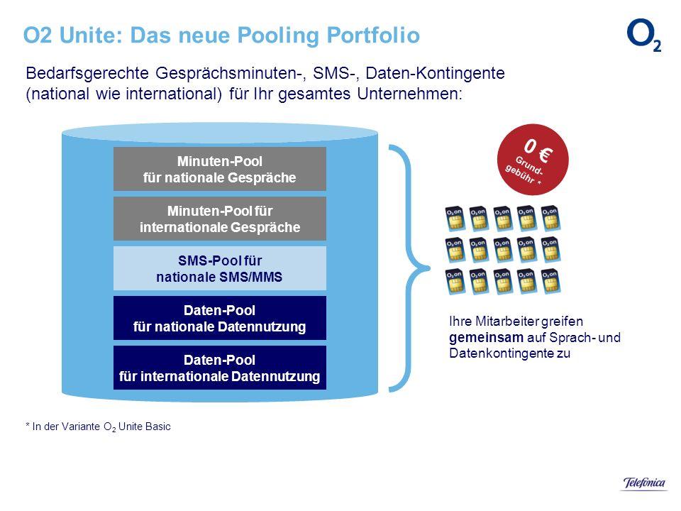 0 Grund- gebühr * Minuten-Pool für nationale Gespräche Minuten-Pool für internationale Gespräche SMS-Pool für nationale SMS/MMS Daten-Pool für nationa