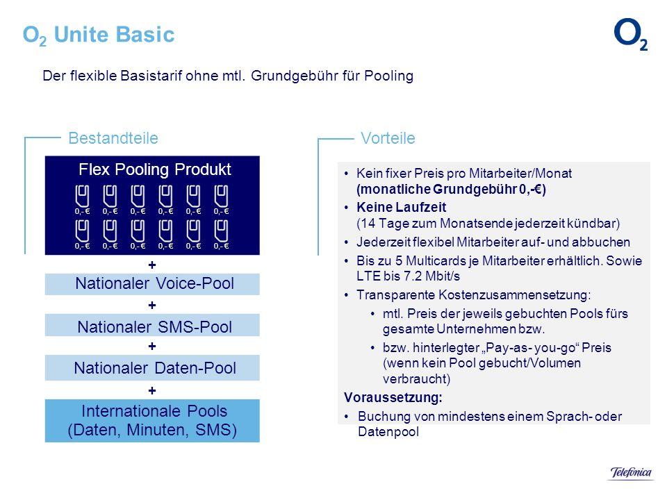 BestandteileVorteile Kein fixer Preis pro Mitarbeiter/Monat (monatliche Grundgebühr 0,-) Keine Laufzeit (14 Tage zum Monatsende jederzeit kündbar) Jed