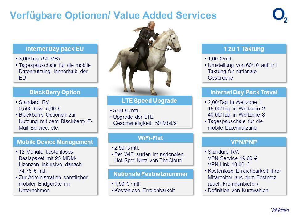 Verfügbare Optionen/ Value Added Services