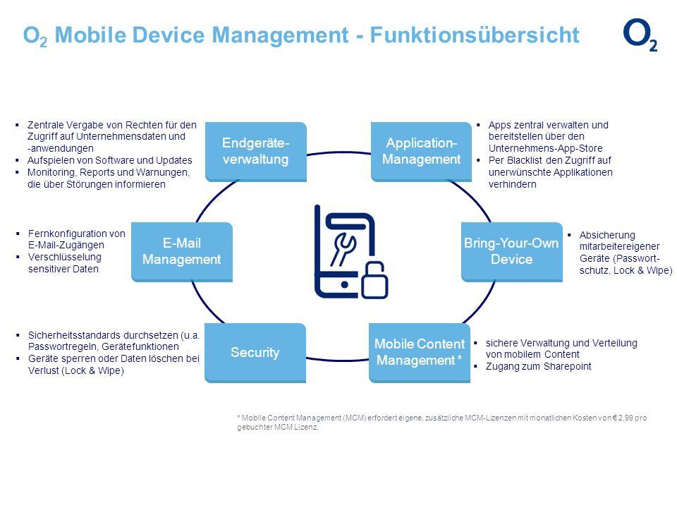 O 2 Mobile Device Management - Funktionsübersicht Negocios E-Mail Management Mobile Content Management * Endgeräte- verwaltung Application- Management