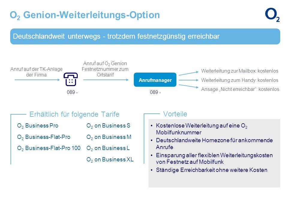 Deutschlandweit unterwegs - trotzdem festnetzgünstig erreichbar Erhältlich für folgende Tarife Vorteile O 2 Genion-Weiterleitungs-Option O 2 Business