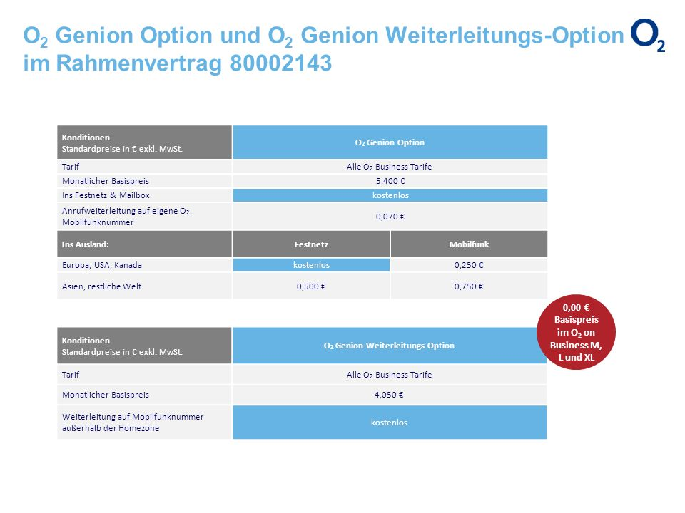 O 2 Genion Option und O 2 Genion Weiterleitungs-Option im Rahmenvertrag 80002143 Konditionen Standardpreise in exkl. MwSt. O 2 Genion Option TarifAlle