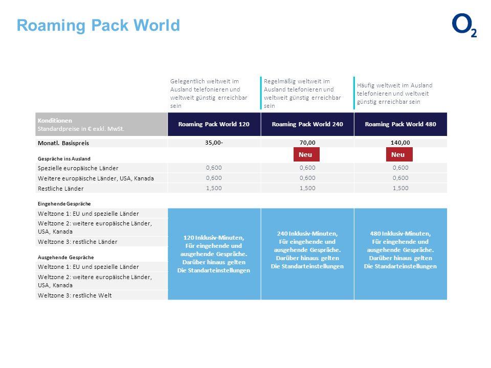 Roaming Pack World Gelegentlich weltweit im Ausland telefonieren und weltweit günstig erreichbar sein Regelmäßig weltweit im Ausland telefonieren und