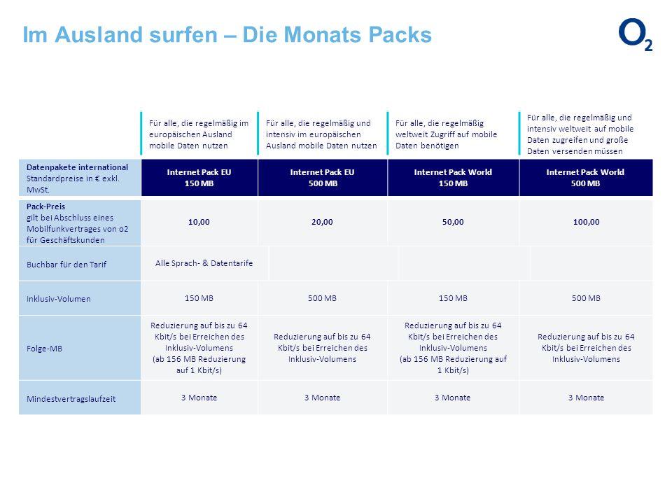Im Ausland surfen – Die Monats Packs Für alle, die regelmäßig im europäischen Ausland mobile Daten nutzen Für alle, die regelmäßig und intensiv im eur
