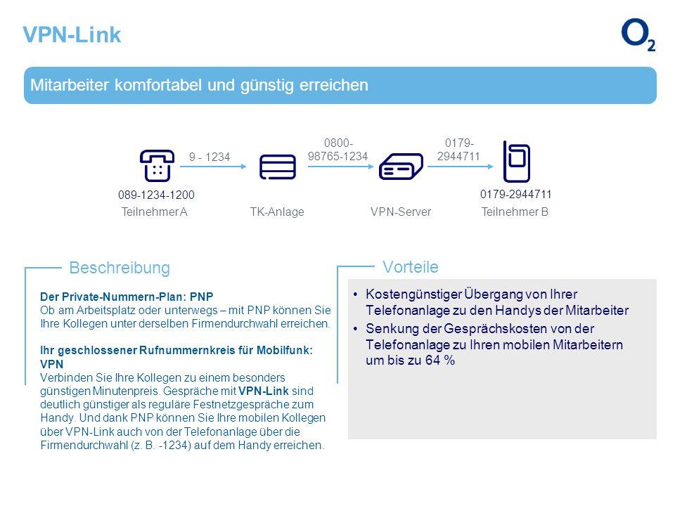 Mitarbeiter komfortabel und günstig erreichen Beschreibung Vorteile VPN-Link Der Private-Nummern-Plan: PNP Ob am Arbeitsplatz oder unterwegs – mit PNP