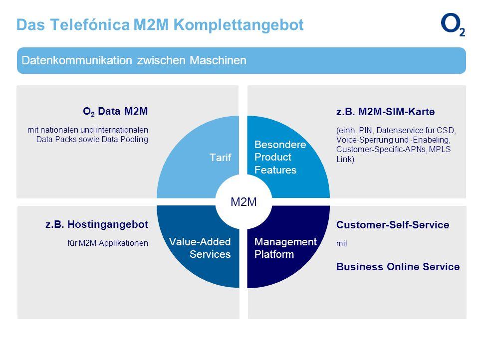 O 2 Data M2M mit nationalen und internationalen Data Packs sowie Data Pooling z.B. Hostingangebot für M2M-Applikationen z.B. M2M-SIM-Karte (einh. PIN,