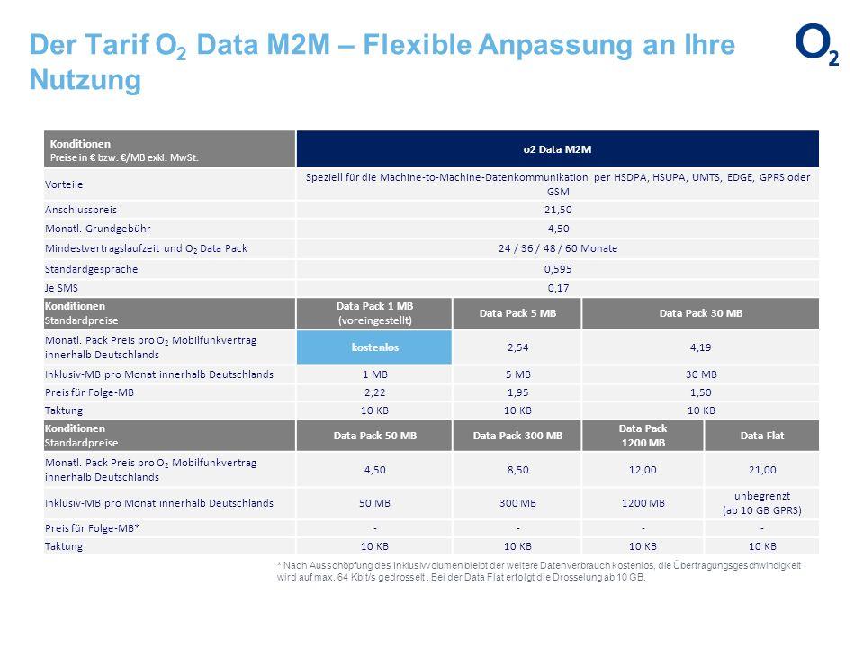 Der Tarif O 2 Data M2M – Flexible Anpassung an Ihre Nutzung Konditionen Preise in bzw. /MB exkl. MwSt. o2 Data M2M Vorteile Speziell für die Machine-t