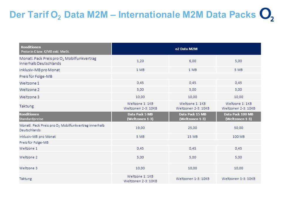 Der Tarif O 2 Data M2M – Internationale M2M Data Packs Konditionen Preise in bzw. /MB exkl. MwSt. o2 Data M2M Monatl. Pack Preis pro O 2 Mobilfunkvert