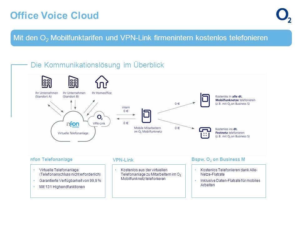 Mit den O 2 Mobilfunktarifen und VPN-Link firmenintern kostenlos telefonieren Die Kommunikationslösung im Überblick Office Voice Cloud Kostenlos aus d