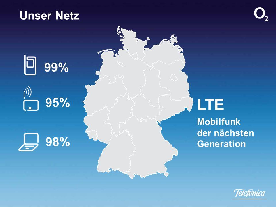 LTE Mobilfunk der nächsten Generation 98% 95% 99% Unser Netz