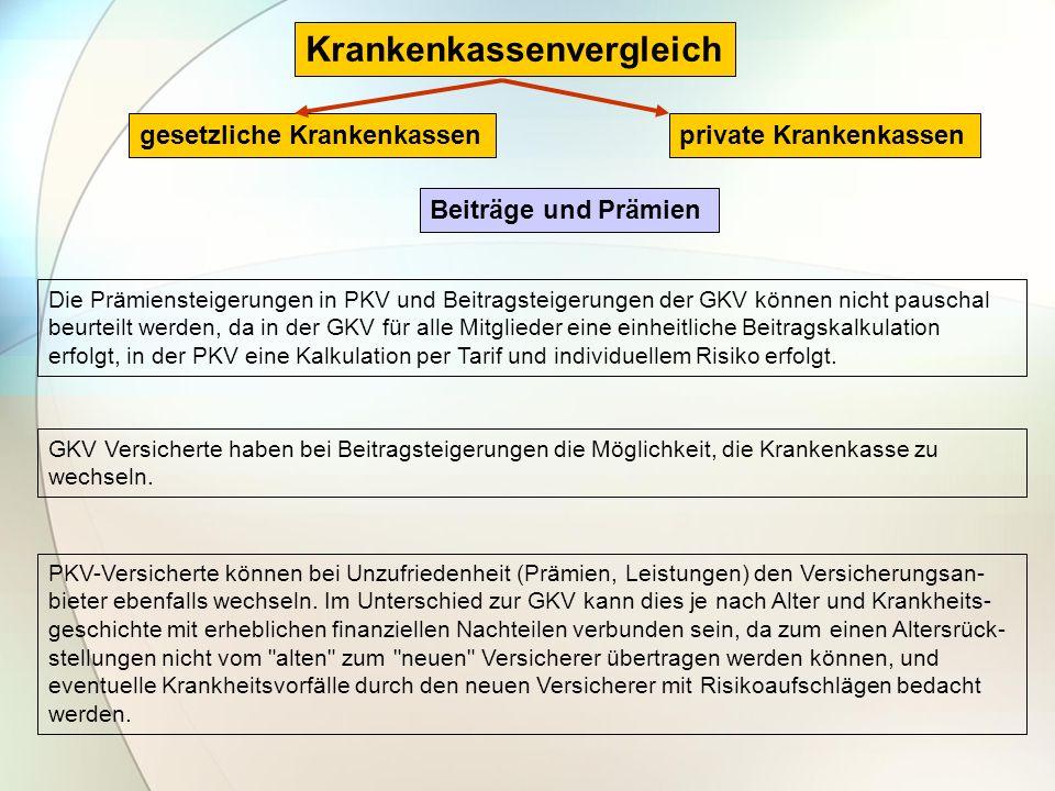 Krankenkassenvergleich private Krankenkassengesetzliche Krankenkassen Beiträge und Prämien Die Prämiensteigerungen in PKV und Beitragsteigerungen der