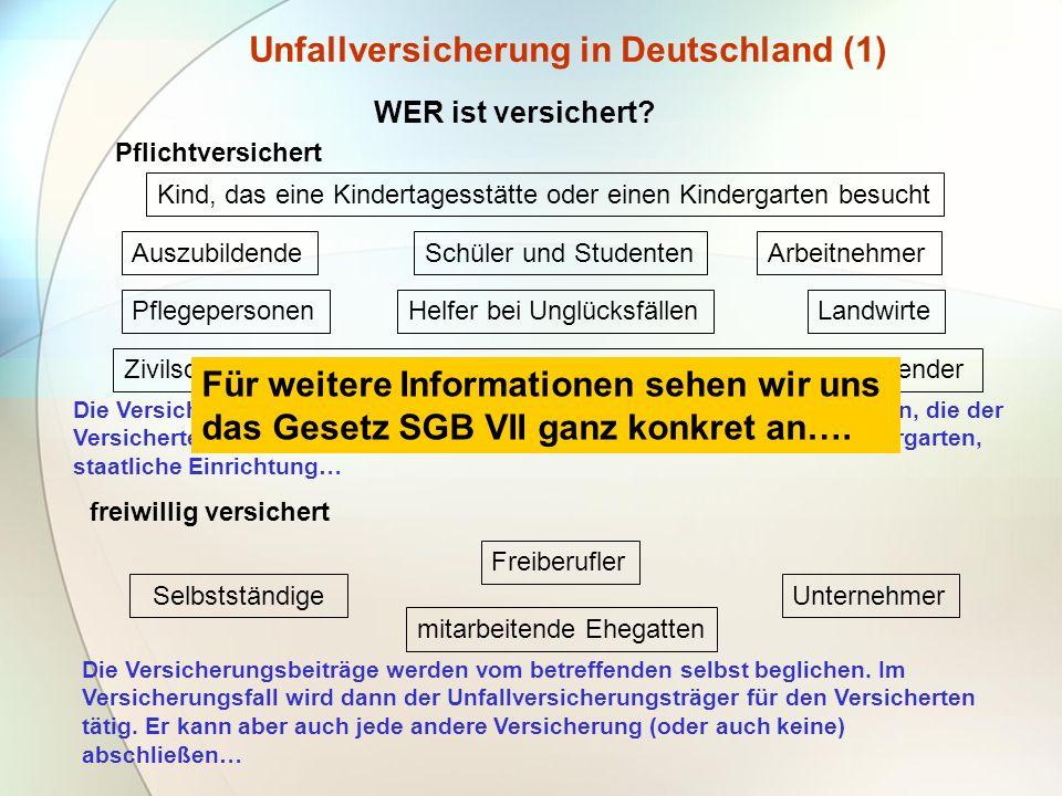Unfallversicherung in Deutschland (1) WER ist versichert? Kind, das eine Kindertagesstätte oder einen Kindergarten besucht Schüler und StudentenAuszub
