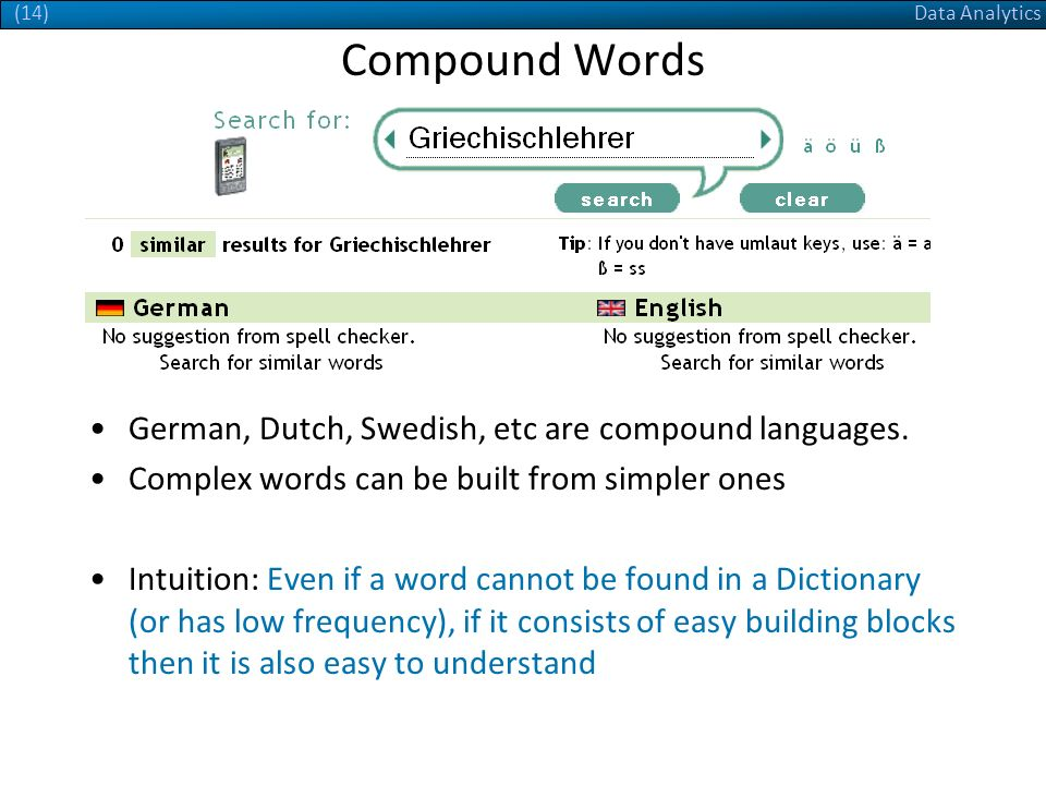 Data Analytics(14) Compound Words German, Dutch, Swedish, etc are compound languages.