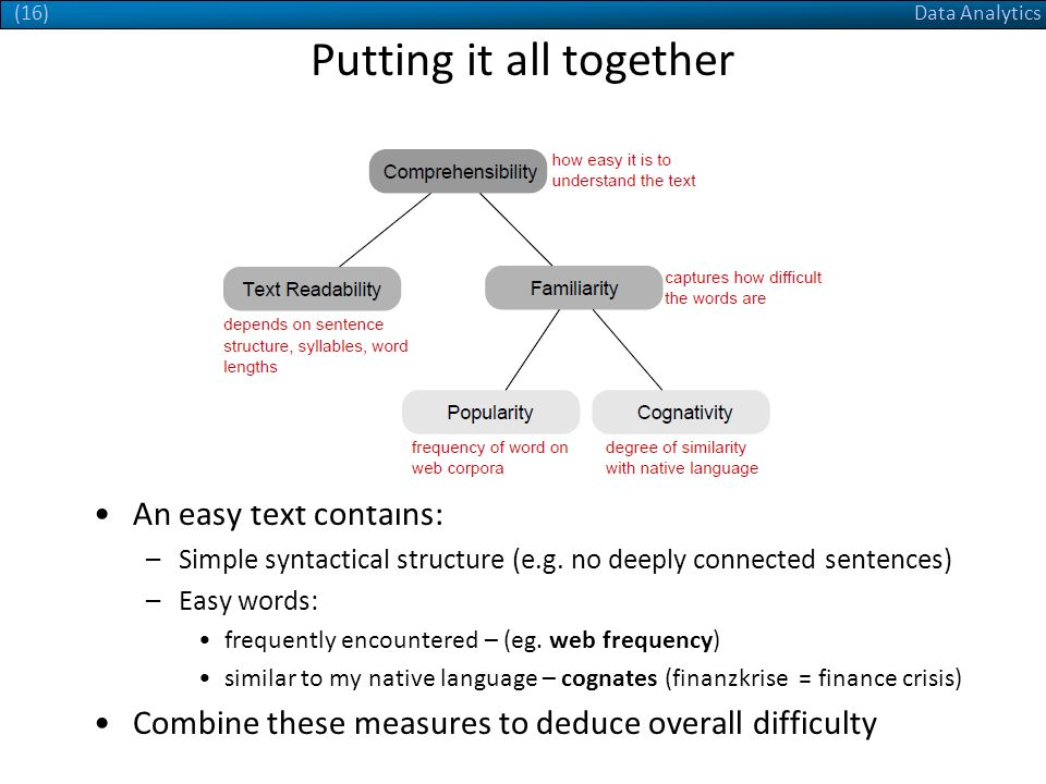 Data Analytics(16) Putting it all together An easy text contains: –Simple syntactical structure (e.g.