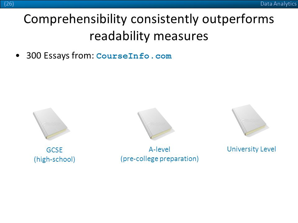 Data Analytics(26) Comprehensibility consistently outperforms readability measures 300 Essays from: CourseInfo.com GCSE (high-school) A-level (pre-col