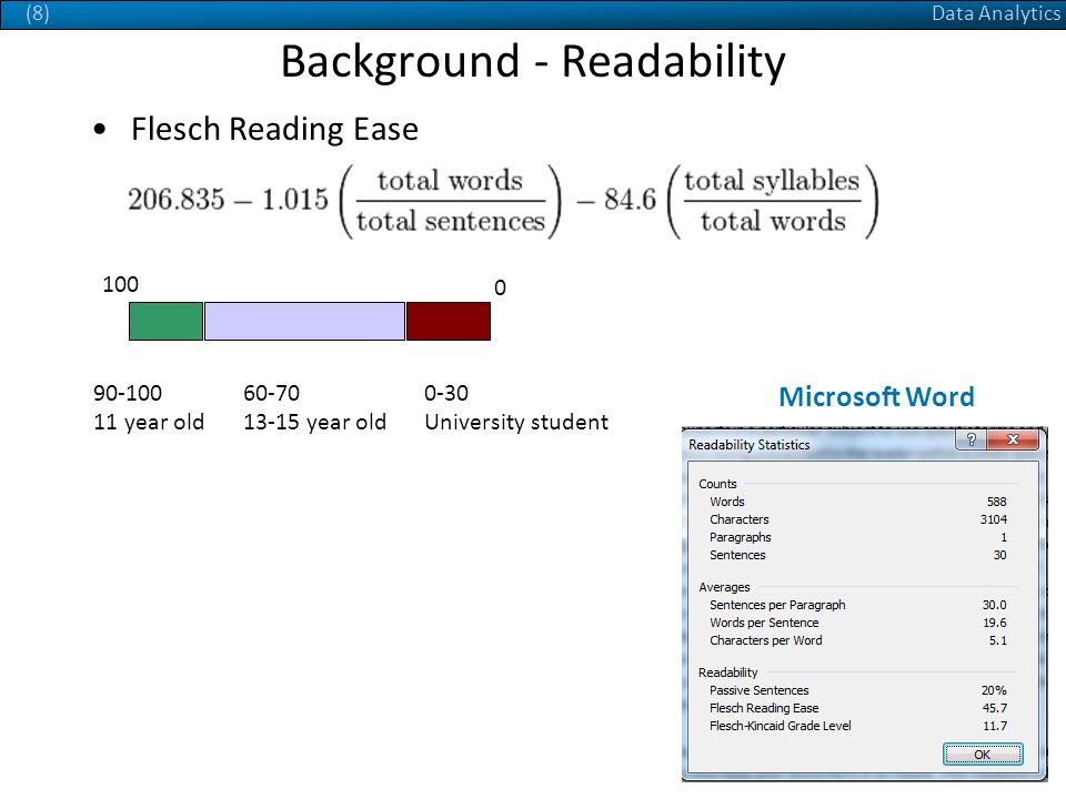 Data Analytics(9) Readability 65 Readability 52