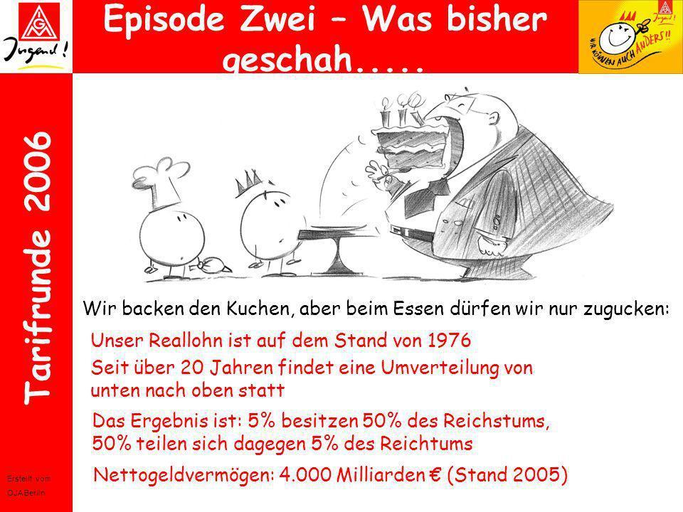 Erstellt vom OJA Berlin Tarifrunde 2006 Episode Zwei – Was bisher geschah..... Wir backen den Kuchen, aber beim Essen dürfen wir nur zugucken: Unser R