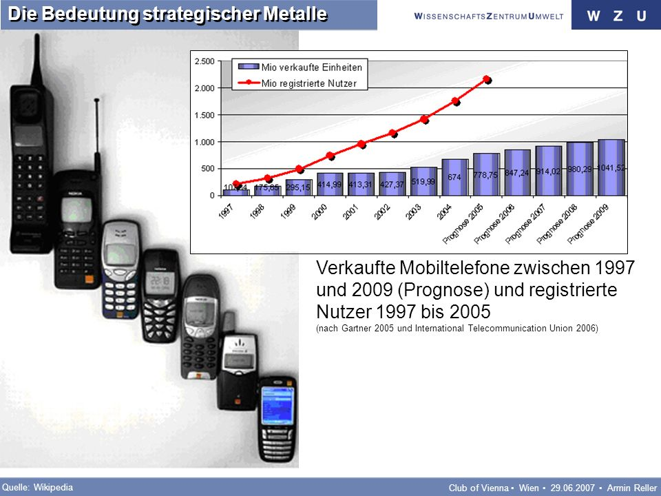 Club of Vienna Wien 29.06.2007 Armin Reller Die Bedeutung strategischer Metalle Metalle Durch- schnittl.