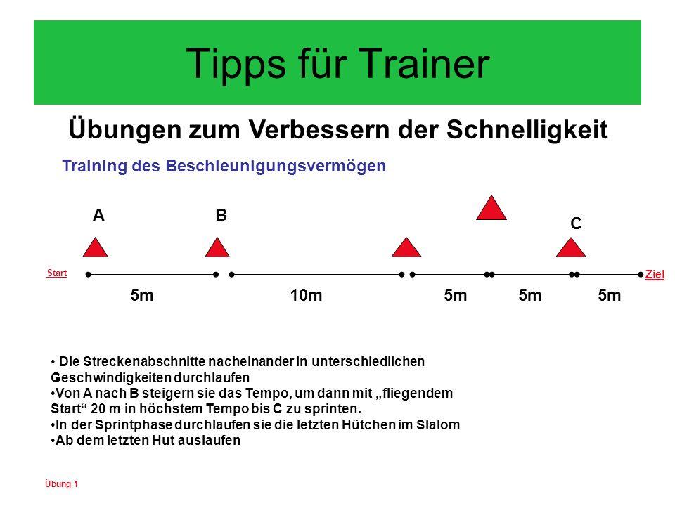 Tipps für Trainer Übungen zum Verbessern der Schnelligkeit Training des Beschleunigungsvermögen Start Ziel 5m10m5m AB Die Streckenabschnitte nacheinan