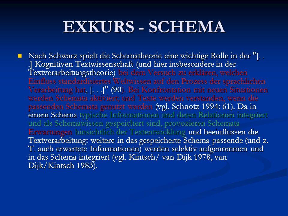 EXKURS - SCHEMA Nach Schwarz spielt die Schematheorie eine wichtige Rolle in der