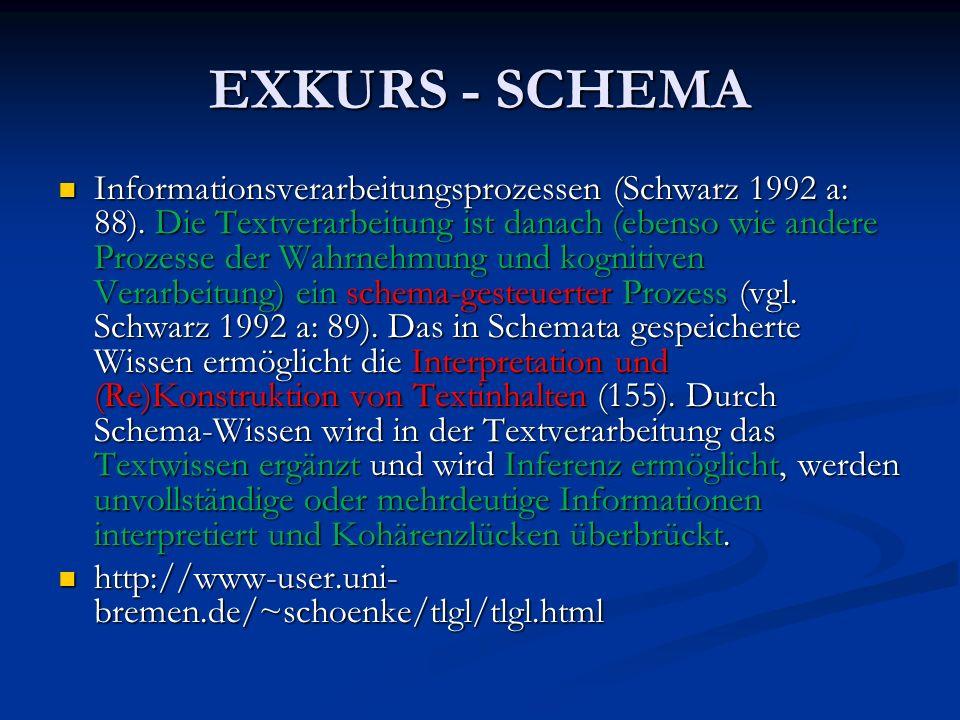 EXKURS - SCHEMA Informationsverarbeitungsprozessen (Schwarz 1992 a: 88). Die Textverarbeitung ist danach (ebenso wie andere Prozesse der Wahrnehmung u