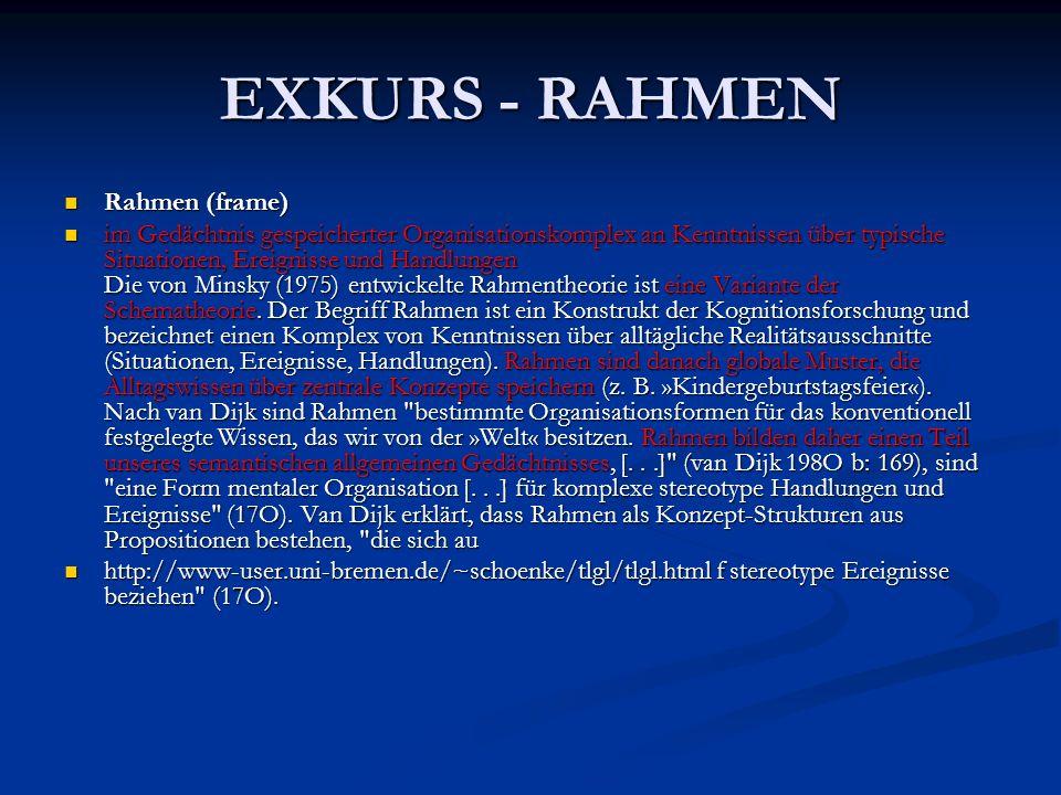 EXKURS - RAHMEN Rahmen (frame) Rahmen (frame) im Gedächtnis gespeicherter Organisationskomplex an Kenntnissen über typische Situationen, Ereignisse un