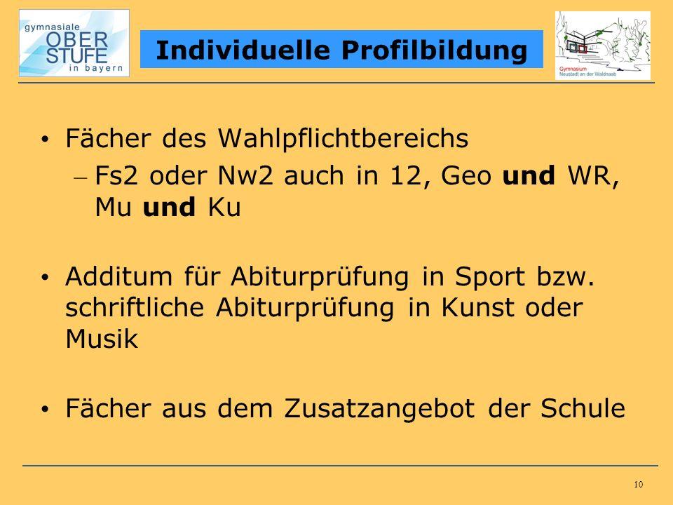 10 Fächer des Wahlpflichtbereichs – Fs2 oder Nw2 auch in 12, Geo und WR, Mu und Ku Additum für Abiturprüfung in Sport bzw.