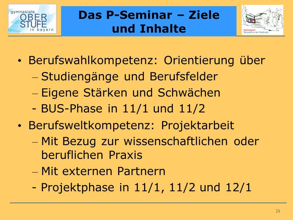 21 Berufswahlkompetenz: Orientierung über – Studiengänge und Berufsfelder – Eigene Stärken und Schwächen - BUS-Phase in 11/1 und 11/2 Berufsweltkompet