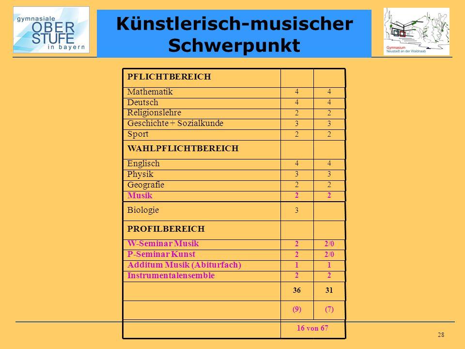 28 Künstlerisch-musischer Schwerpunkt
