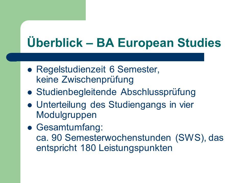 Überblick - Modulgruppen A.Europäische Basismodule (ca.