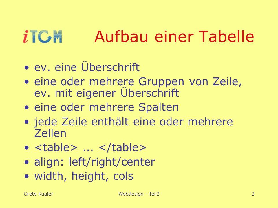 Grete KuglerWebdesign - Teil22 Aufbau einer Tabelle ev.