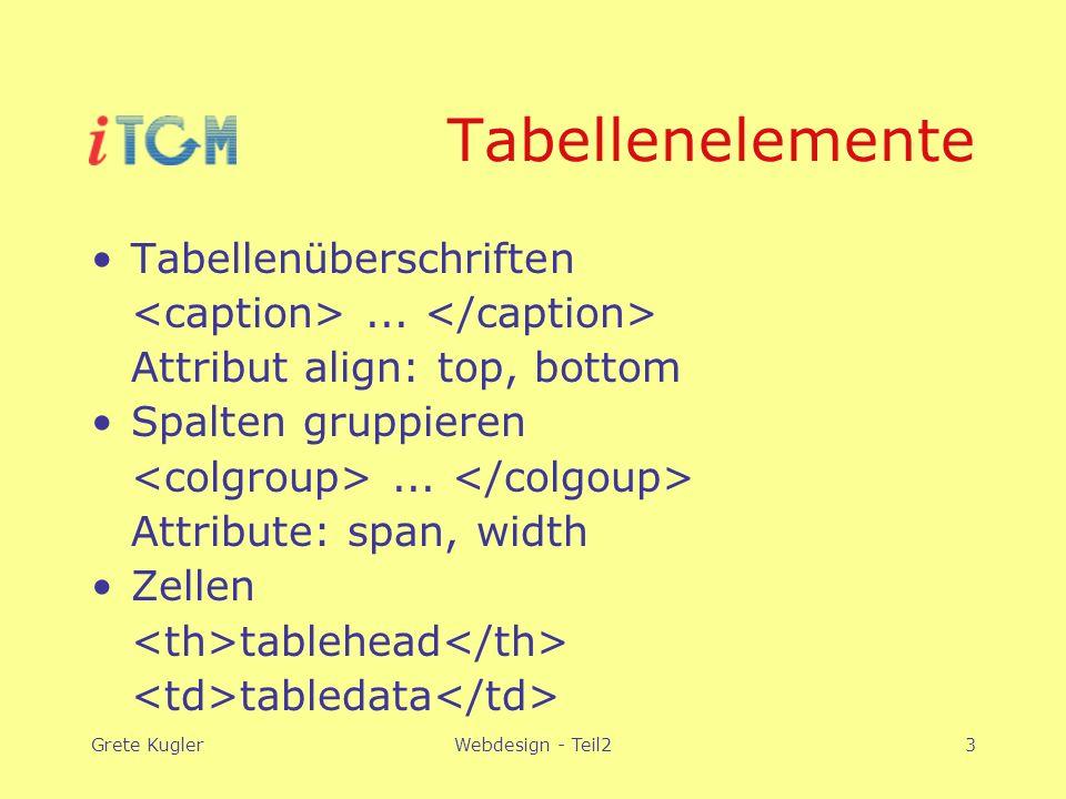 Grete KuglerWebdesign - Teil23 Tabellenelemente Tabellenüberschriften...