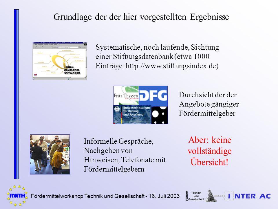 Fördermittelworkshop Technik und Gesellschaft - 16. Juli 2003 Grundlage der der hier vorgestellten Ergebnisse Systematische, noch laufende, Sichtung e