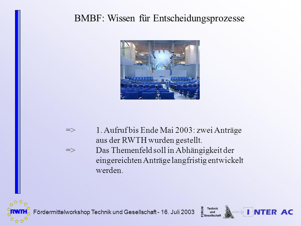 Fördermittelworkshop Technik und Gesellschaft - 16. Juli 2003 BMBF: Wissen für Entscheidungsprozesse =>1. Aufruf bis Ende Mai 2003: zwei Anträge aus d
