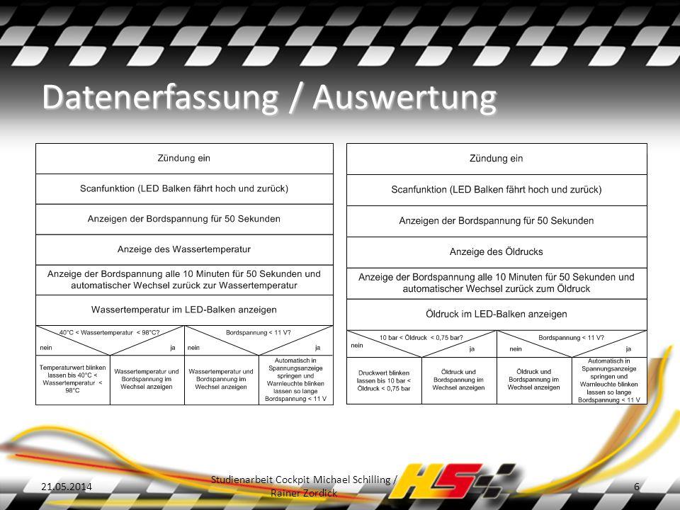 Datenerfassung / Auswertung 21.05.2014 Studienarbeit Cockpit Michael Schilling / Rainer Zordick 6