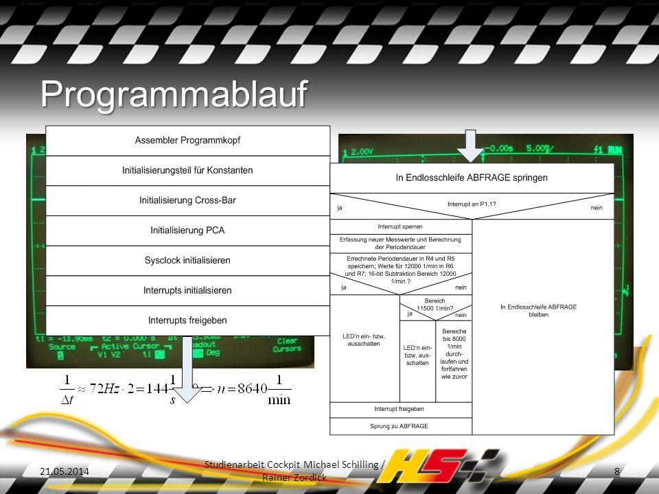Programmablauf 21.05.2014 Studienarbeit Cockpit Michael Schilling / Rainer Zordick 8