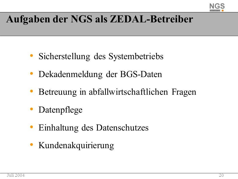 20Juli 2004 Aufgaben der NGS als ZEDAL-Betreiber Sicherstellung des Systembetriebs Dekadenmeldung der BGS-Daten Betreuung in abfallwirtschaftlichen Fr