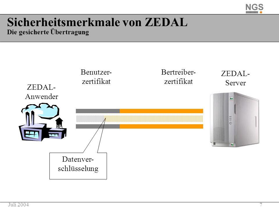 7Juli 2004 Sicherheitsmerkmale von ZEDAL Die gesicherte Übertragung Benutzer- zertifikat Bertreiber- zertifikat ZEDAL- Anwender Datenver- schlüsselung