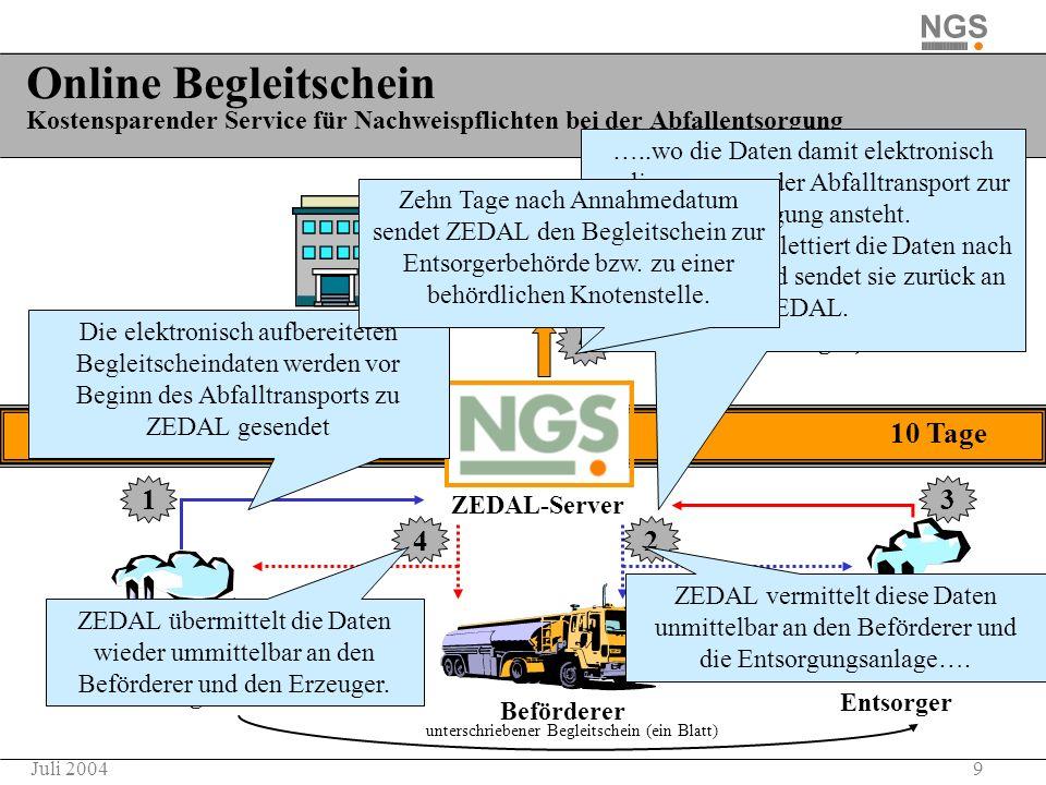 9Juli 2004 Online Begleitschein Kostensparender Service für Nachweispflichten bei der Abfallentsorgung Behörde (Entsorger) Behörde (Erzeuger) ASYS 10