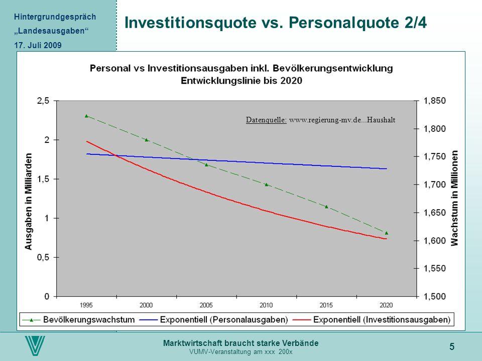 Marktwirtschaft braucht starke Verbände VUMV-Veranstaltung am xxx 200x 5 Investitionsquote vs. Personalquote 2/4 Hintergrundgespräch Landesausgaben 17