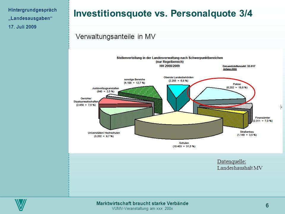 Marktwirtschaft braucht starke Verbände VUMV-Veranstaltung am xxx 200x 6 Investitionsquote vs. Personalquote 3/4 Hintergrundgespräch Landesausgaben 17