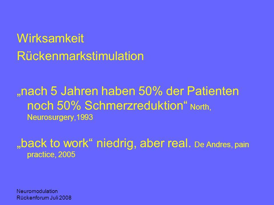 Neuromodulation Rückenforum Juli 2008 Wirksamkeit Rückenmarkstimulation nach 5 Jahren haben 50% der Patienten noch 50% Schmerzreduktion North, Neurosu