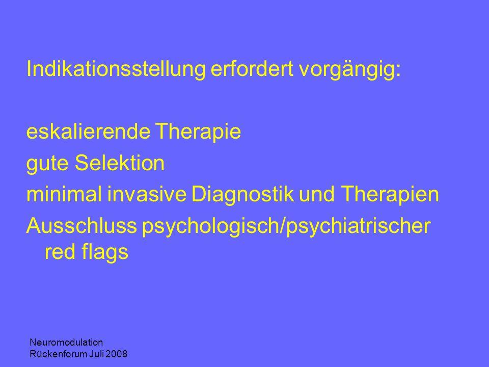 Neuromodulation Rückenforum Juli 2008 Indikationsstellung erfordert vorgängig: eskalierende Therapie gute Selektion minimal invasive Diagnostik und Th