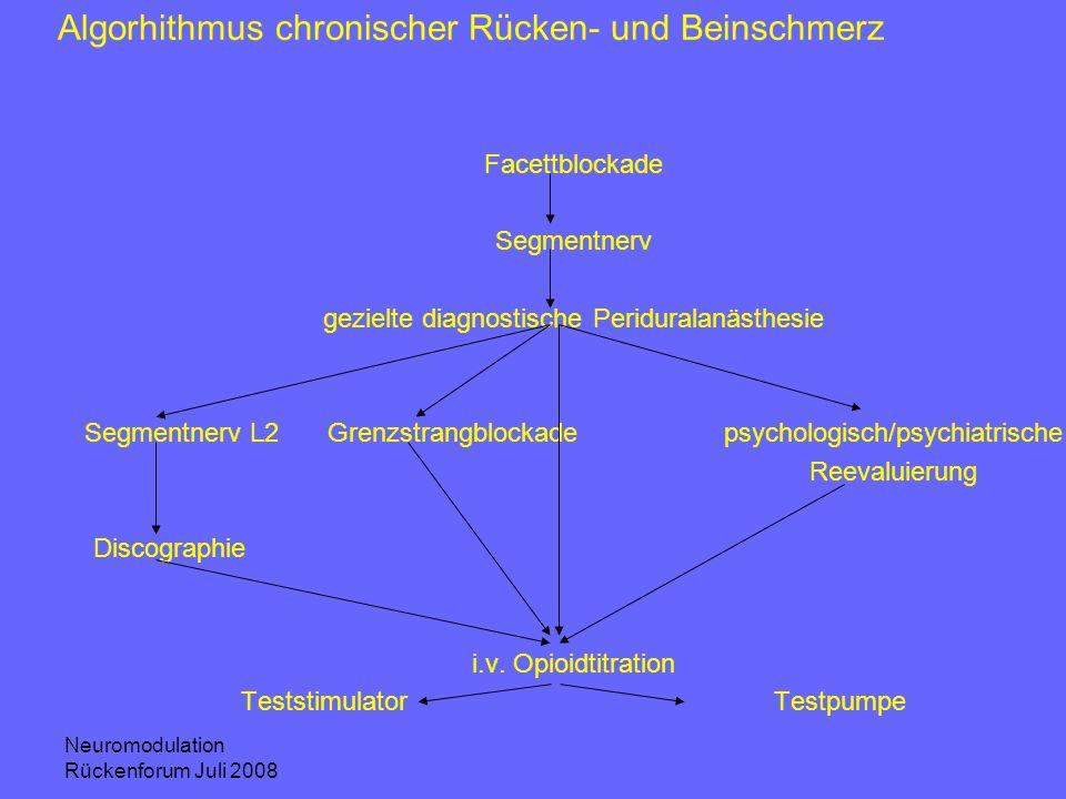 Neuromodulation Rückenforum Juli 2008 Algorhithmus chronischer Rücken- und Beinschmerz Facettblockade Segmentnerv gezielte diagnostische Periduralanäs