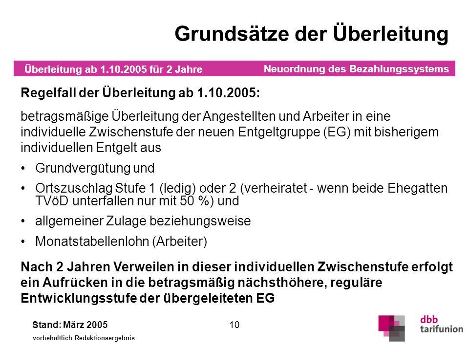 Neuordnung des Bezahlungssystems Stand: März 2005 vorbehaltlich Redaktionsergebnis 10 Grundsätze der Überleitung Regelfall der Überleitung ab 1.10.200