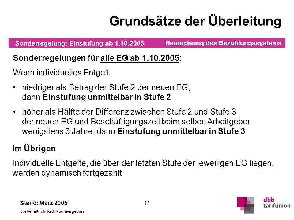 Neuordnung des Bezahlungssystems Stand: März 2005 vorbehaltlich Redaktionsergebnis 11 Grundsätze der Überleitung Sonderregelungen für alle EG ab 1.10.