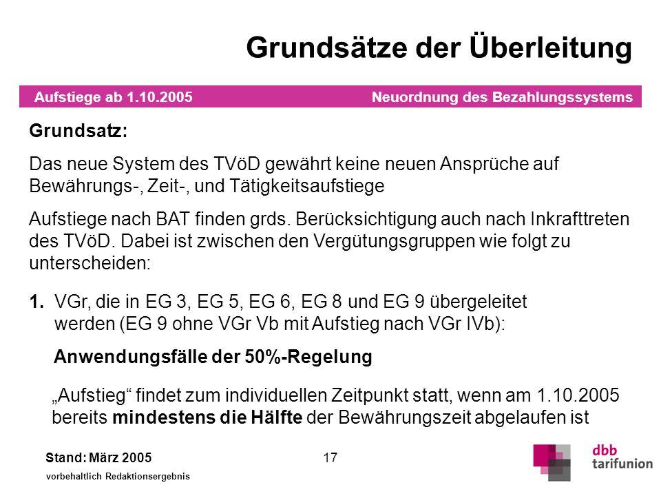 Neuordnung des Bezahlungssystems Stand: März 2005 vorbehaltlich Redaktionsergebnis 17 Grundsätze der Überleitung Grundsatz: Das neue System des TVöD g