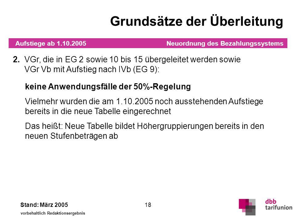 Neuordnung des Bezahlungssystems Stand: März 2005 vorbehaltlich Redaktionsergebnis 18 Grundsätze der Überleitung 2. VGr, die in EG 2 sowie 10 bis 15 ü
