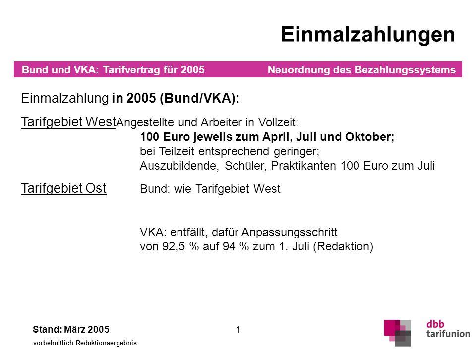 Neuordnung des Bezahlungssystems Stand: März 2005 vorbehaltlich Redaktionsergebnis 1 Einmalzahlungen Einmalzahlung in 2005 (Bund/VKA): Tarifgebiet Wes